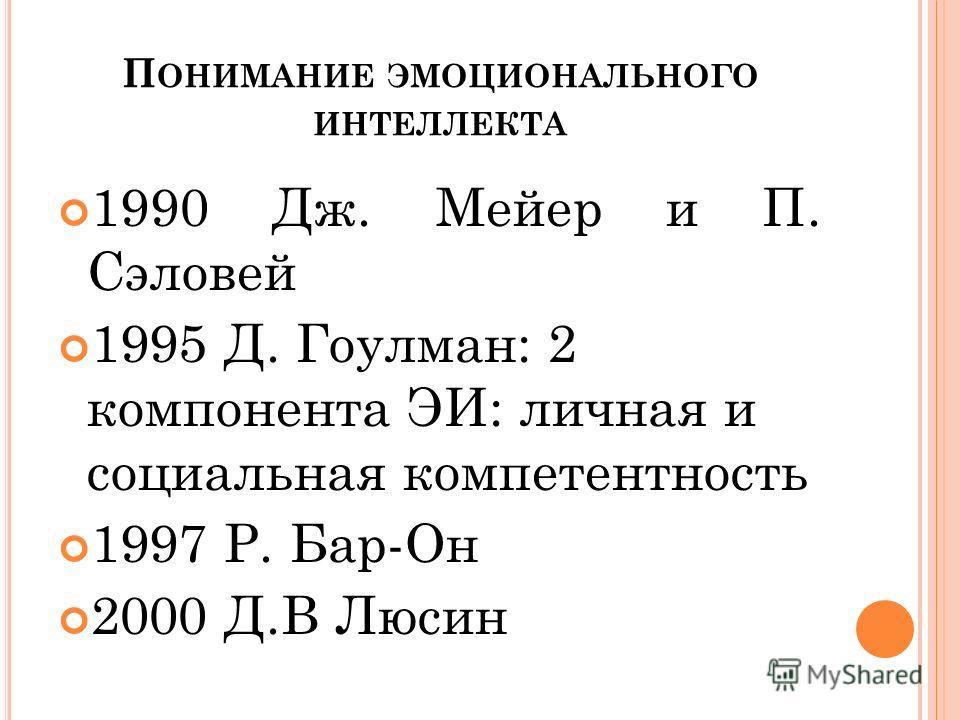 П ОНИМАНИЕ ЭМОЦИОНАЛЬНОГО ИНТЕЛЛЕКТА 1990 Дж. Мейер и П. Сэловей 1995 Д. Гоулман: 2 компонента ЭИ: личная и социальная компетентность 1997 Р. Бар-Он 2000 Д.В Люсин