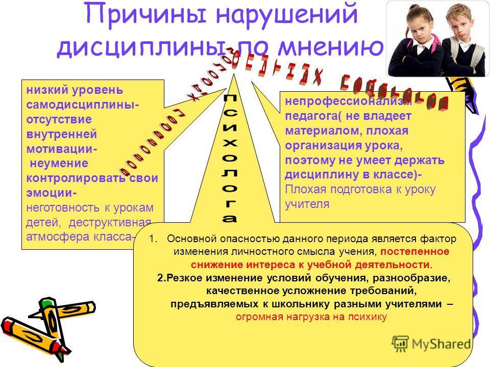Причины нарушений дисциплины по мнению низкий уровень самодисциплины- отсутствие внутренней мотивации- неумение контролировать свои эмоции- неготовность к урокам детей, деструктивная атмосфера класса- непрофессионализм педагога( не владеет материалом