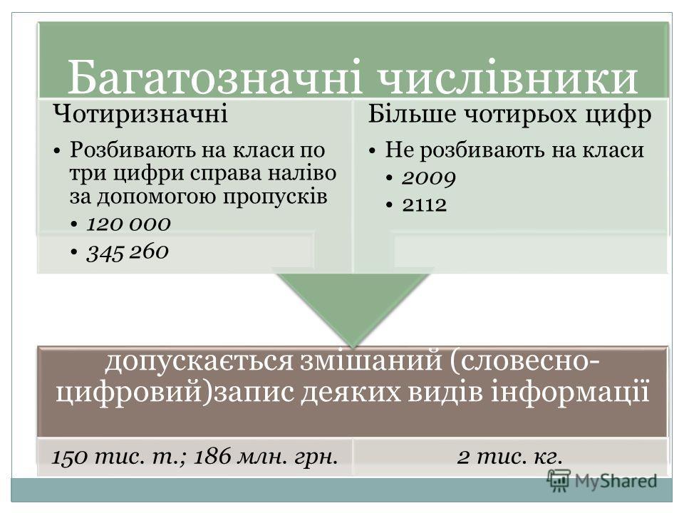 допускається змішаний (словесно- цифровий)запис деяких видів інформації 150 тис. т.; 186 млн. грн.2 тис. кг. Багатозначні числівники Чотиризначні Розб