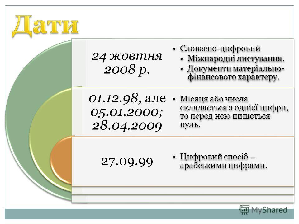 24 жовтня 2008 р. 01.12.98, але 05.01.2000; 28.04.2009 27.09.99 Словесно-цифровий Міжнародні листування.Міжнародні листування. Документи матеріально-