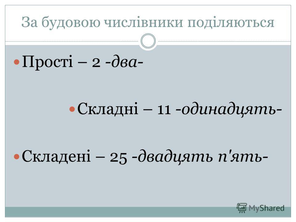 За будовою числівники поділяються Прості – 2 -два- Складні – 11 -одинадцять- Складені – 25 -двадцять п'ять-