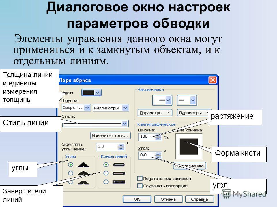 Диалоговое окно настроек параметров обводки Элементы управления данного окна могут применяться и к замкнутым объектам, и к отдельным линиям. Толщина линии и единицы измерения толщины Стиль линии Завершители линий углы растяжение угол Форма кисти