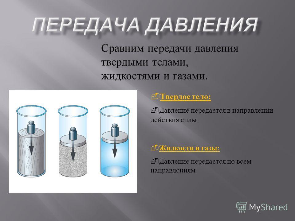 Сравним передачи давления твердыми телами, жидкостями и газами.