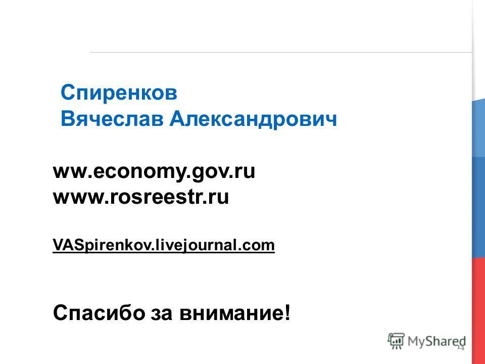 14 ww.economy.gov.ru www.rosreestr.ru VASpirenkov.livejournal.com Спасибо за внимание! Спиренков Вячеслав Александрович
