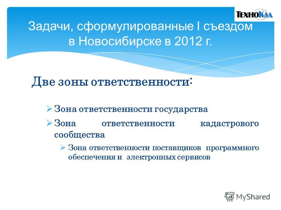 Задачи, сформулированные I съездом в Новосибирске в 2012 г. Две зоны ответственности: Зона ответственности государства Зона ответственности кадастрового сообщества Зона ответственности поставщиков программного обеспечения и электронных сервисов