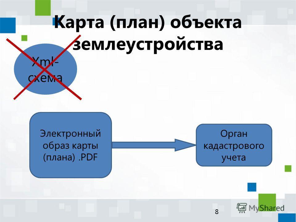 Карта (план) объекта