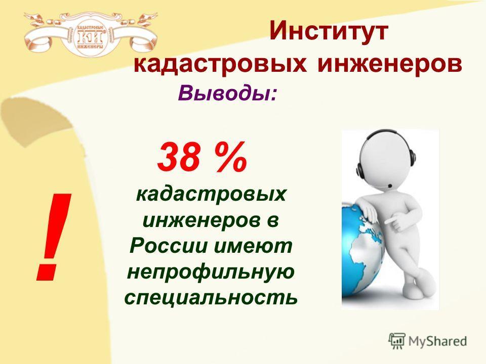 38 % кадастровых инженеров в России имеют непрофильную специальность Институт кадастровых инженеров Выводы: !