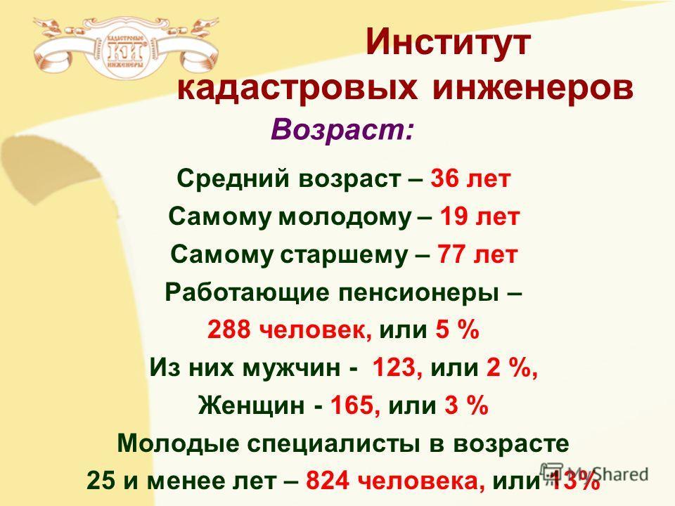 Возраст: Средний возраст – 36 лет Самому молодому – 19 лет Самому старшему – 77 лет Работающие пенсионеры – 288 человек, или 5 % Из них мужчин - 123, или 2 %, Женщин - 165, или 3 % Молодые специалисты в возрасте 25 и менее лет – 824 человека, или 13%