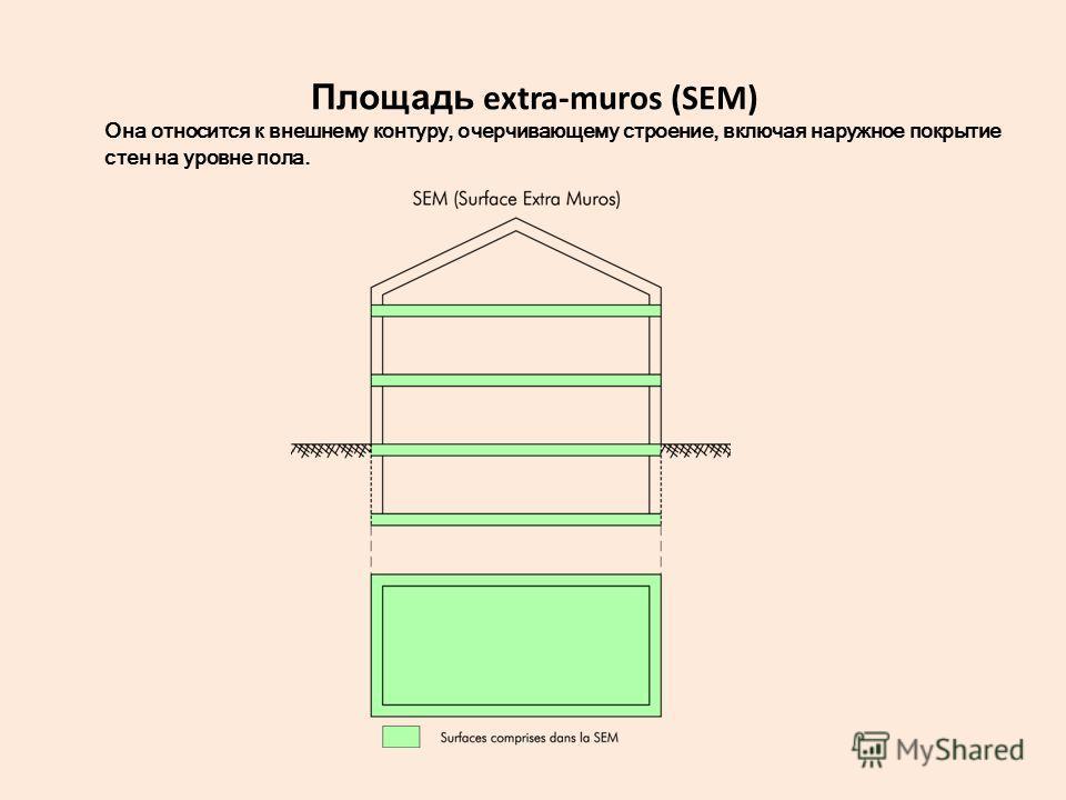 Площадь extra-muros (SEM) Она относится к внешнему контуру, очерчивающему строение, включая наружное покрытие стен на уровне пола.