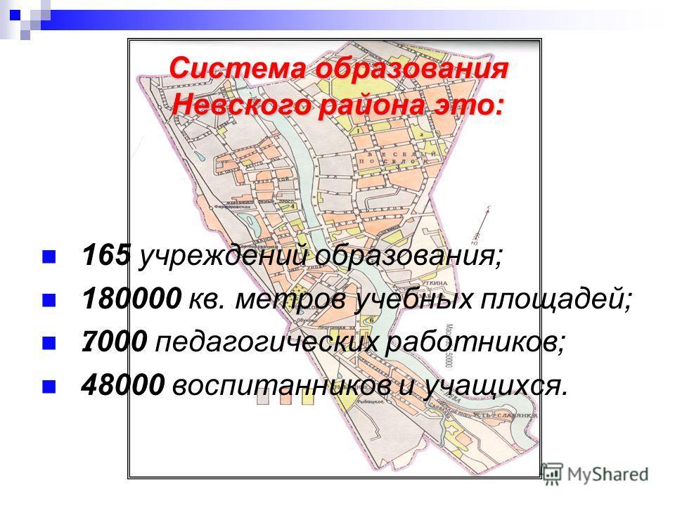 165 учреждений образования; 180000 кв. метров учебных площадей; 7 000 педагогических работников; 48000 воспитанников и учащихся. Система образования Невского района это: