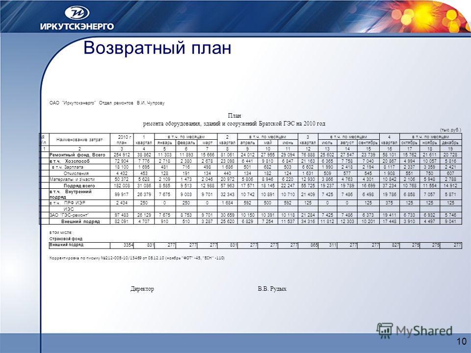 Возвратный план 10 ОАО