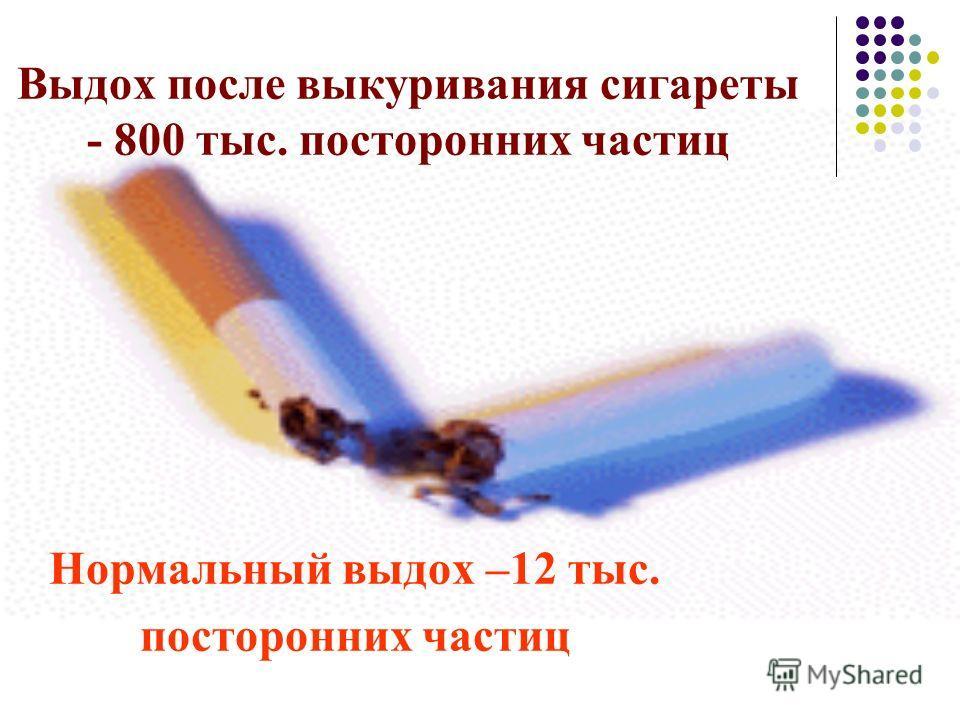 Выдох после выкуривания сигареты - 800 тыс. посторонних частиц Нормальный выдох –12 тыс. посторонних частиц