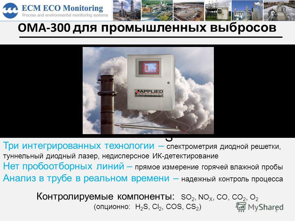 OMA-300 для промышленных выбросов Три интегрированных технологии – спектрометрия диодной решетки, туннельный диодный лазер, недисперсное ИК-детектирование Нет пробоотборных линий – прямое измерение горячей влажной пробы Анализ в трубе в реальном врем