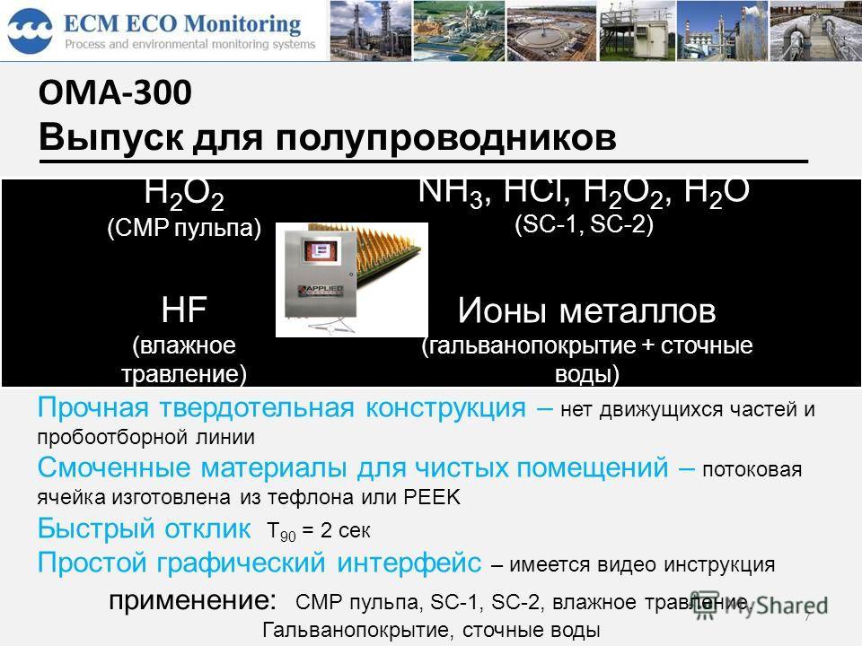 OMA-300 Выпуск для полупроводников H 2 O 2 (CMP пульпа) HF (влажное травление) Ионы металлов (гальванопокрытие + сточные воды) NH 3, HCl, H 2 O 2, H 2 O (SC-1, SC-2) Прочная твердотельная конструкция – нет движущихся частей и пробоотборной линии Смоч