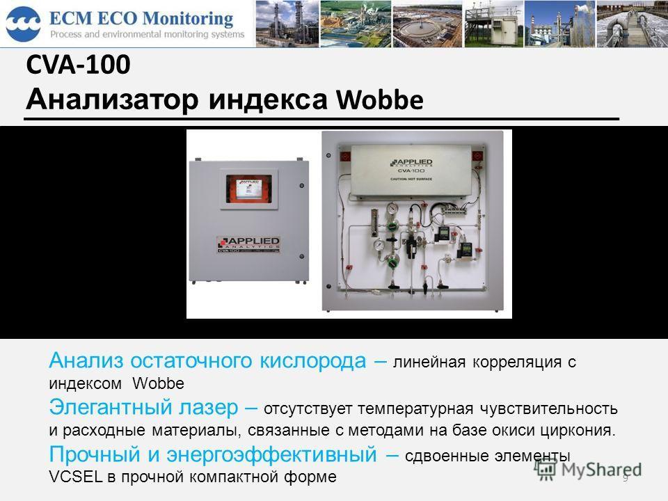 CVA-100 Анализатор индекса Wobbe Wobbe Index (calorific value of the process sample) Анализ остаточного кислорода – линейная корреляция с индексом Wobbe Элегантный лазер – отсутствует температурная чувствительность и расходные материалы, связанные с