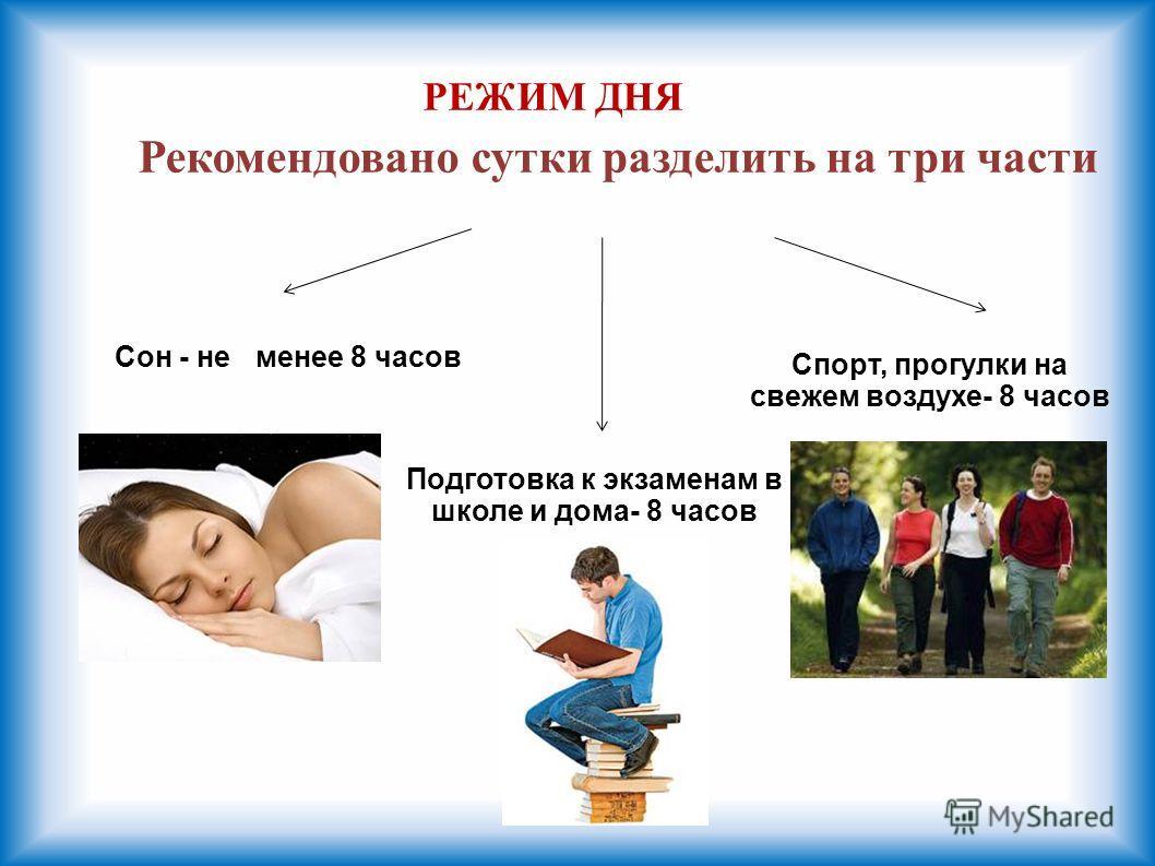 Подготовка к экзаменам в школе и дома- 8 часов Спорт, прогулки на свежем воздухе- 8 часов Сон - не менее 8 часов Рекомендовано сутки разделить на три части РЕЖИМ ДНЯ