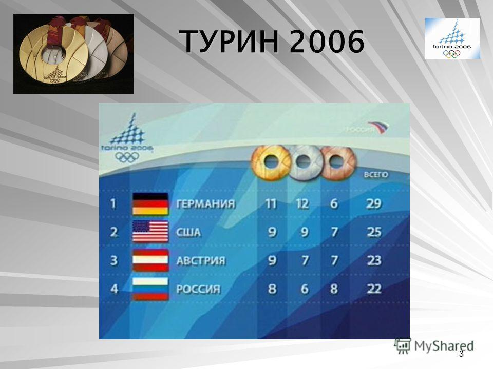 3 ТУРИН 2006