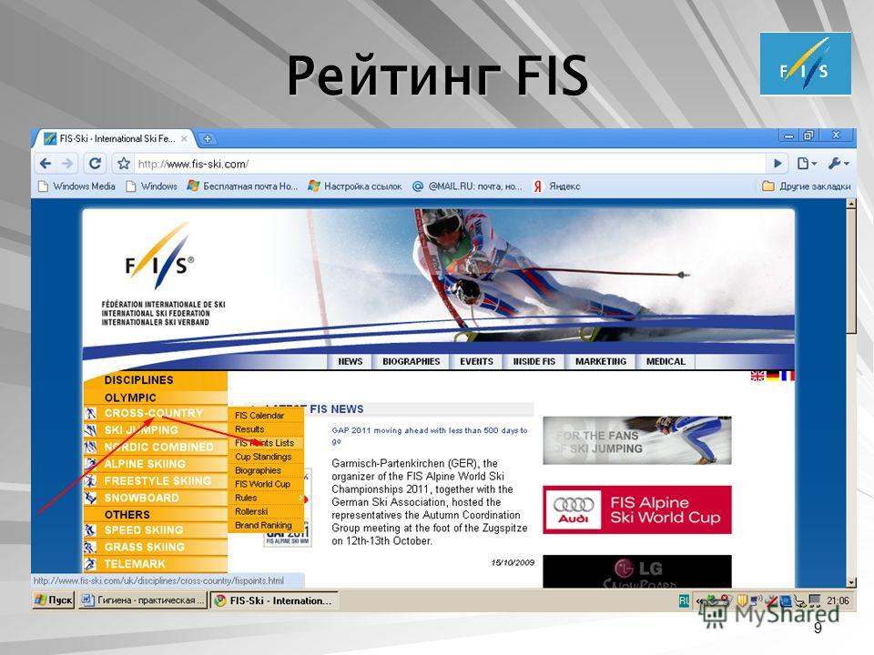 9 Рейтинг FIS