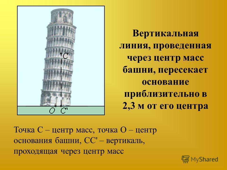 Вертикальная линия, проведенная через центр масс башни, пересекает основание приблизительно в 2,3 м от его центра Точка C – центр масс, точка O – центр основания башни, CC' – вертикаль, проходящая через центр масс