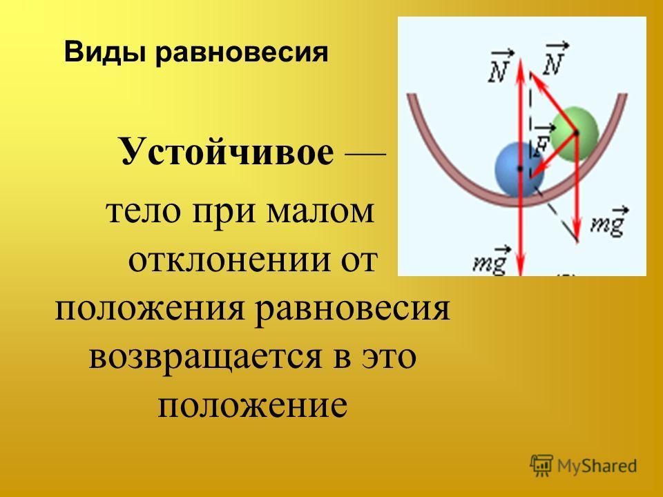 Виды равновесия Устойчивое тело при малом отклонении от положения равновесия возвращается в это положение