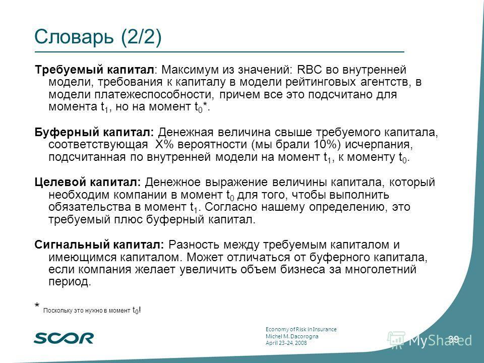 Economy of Risk in Insurance Michel M. Dacorogna April 23-24, 2008 39 Словарь (2/2) Требуемый капитал: Максимум из значений: RBC во внутренней модели, требования к капиталу в модели рейтинговых агентств, в модели платежеспособности, причем все это по