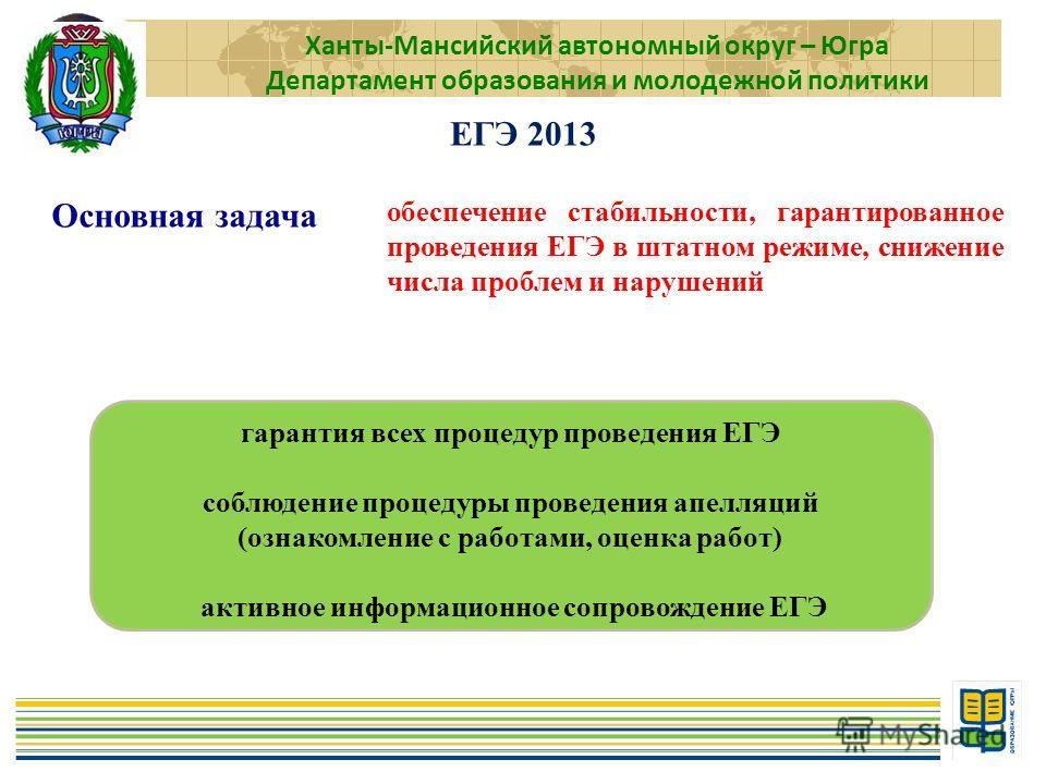 3 Ханты-Мансийский автономный округ – Югра Департамент образования и молодежной политики Основная задача ЕГЭ 2013 обеспечение стабильности, гарантированное проведения ЕГЭ в штатном режиме, снижение числа проблем и нарушений гарантия всех процедур про