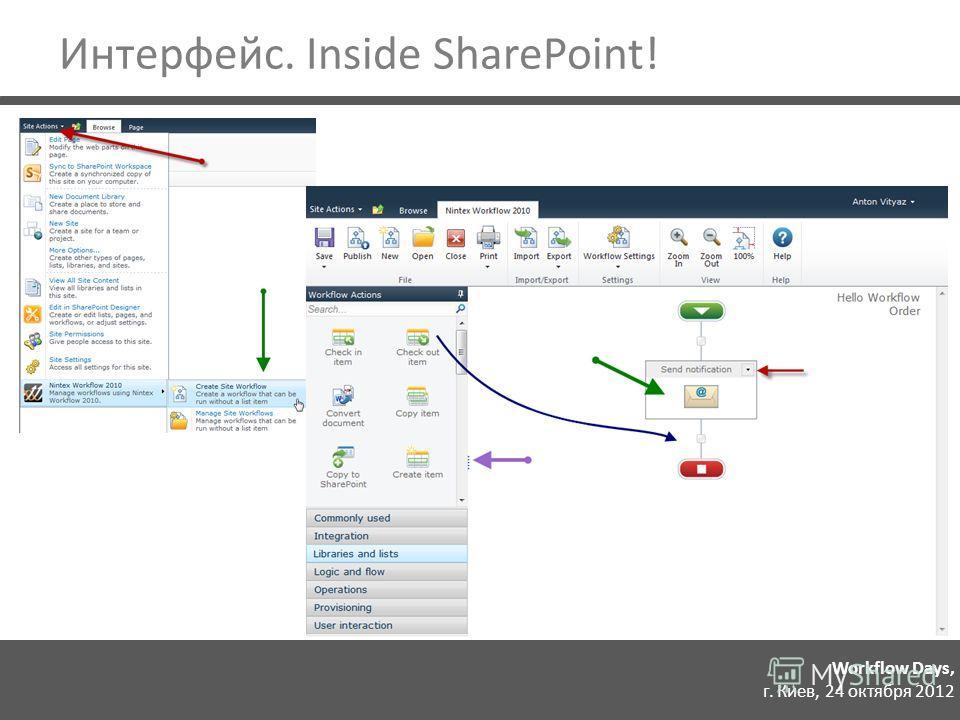 Workflow Days, г. Киев, 24 октября 2012 Интерфейс. Inside SharePoint!