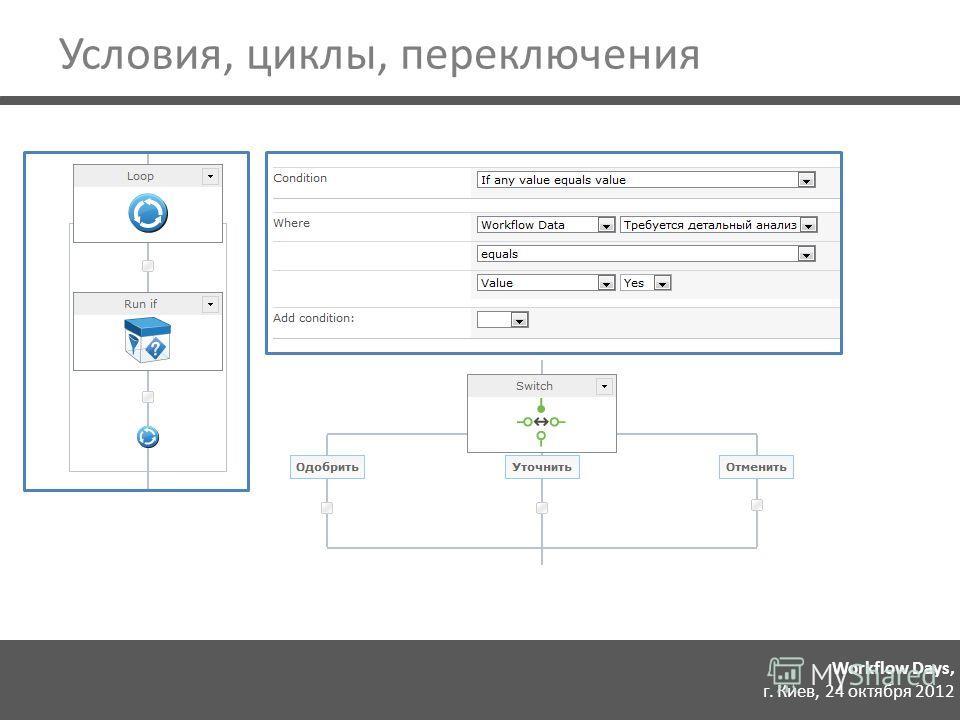 Workflow Days, г. Киев, 24 октября 2012 Условия, циклы, переключения