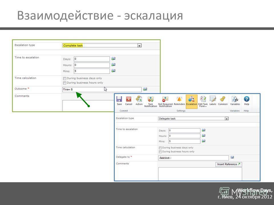 Workflow Days, г. Киев, 24 октября 2012 Взаимодействие - эскалация
