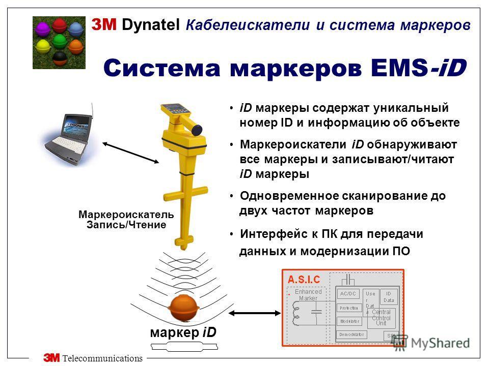 3M Dynatel Кабелеискатели и система маркеров Telecommunications Система маркеров EMS-iD iD маркеры содержат уникальный номер ID и информацию об объекте Маркероискатели iD обнаруживают все маркеры и записывают/читают iD маркеры Одновременное сканирова