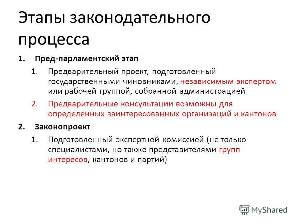 Этапы законодательного процесса 1.Пред-парламентский этап 1.Предварительный проект, подготовленный государственными чиновниками, независимым экспертом или рабочей группой, собранной администрацией 2.Предварительные консультации возможны для определен