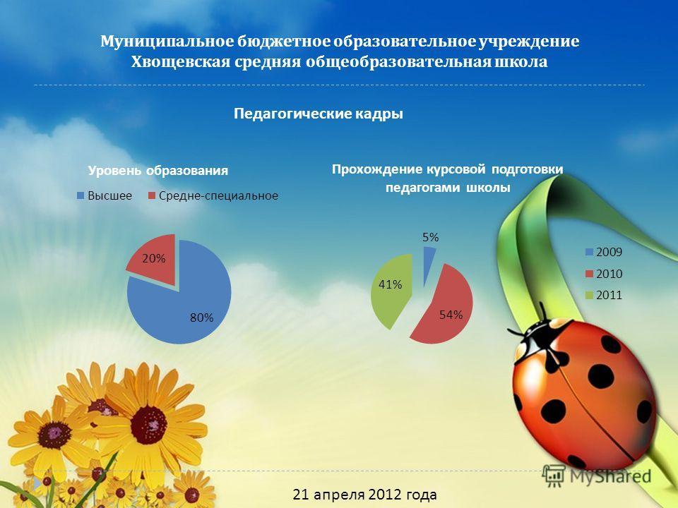 Муниципальное бюджетное образовательное учреждение Хвощевская средняя общеобразовательная школа 21 апреля 2012 года Педагогические кадры