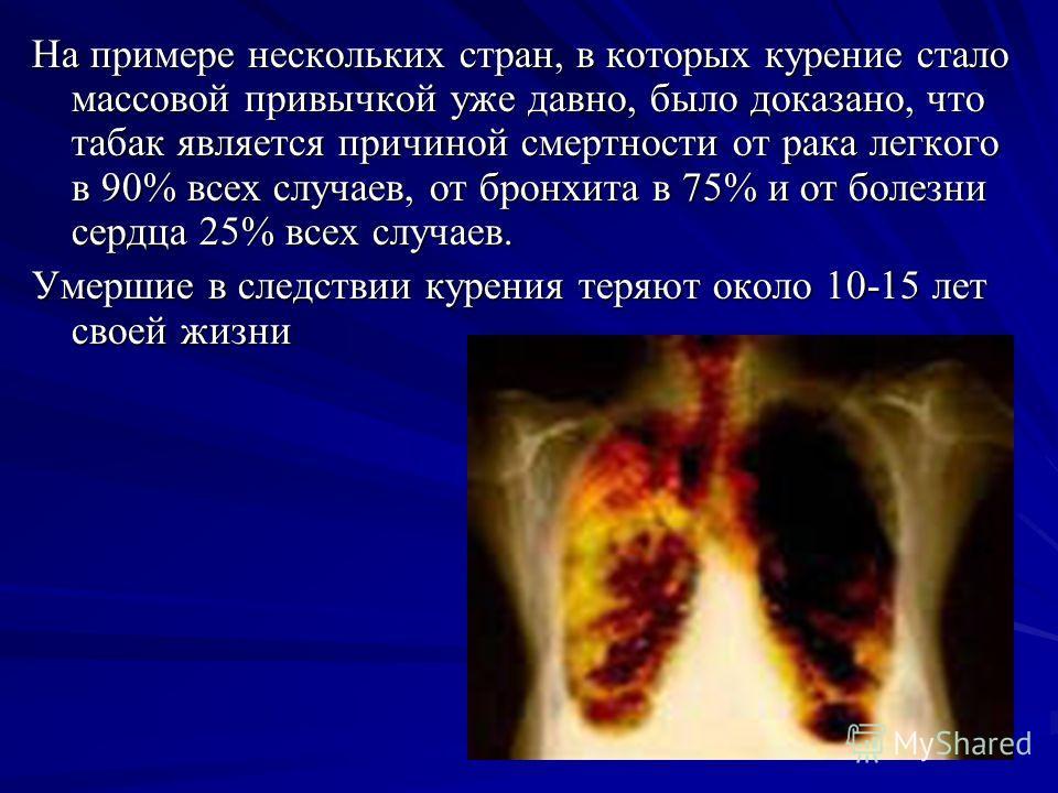 На примере нескольких стран, в которых курение стало массовой привычкой уже давно, было доказано, что табак является причиной смертности от рака легкого в 90% всех случаев, от бронхита в 75% и от болезни сердца 25% всех случаев. Умершие в следствии к