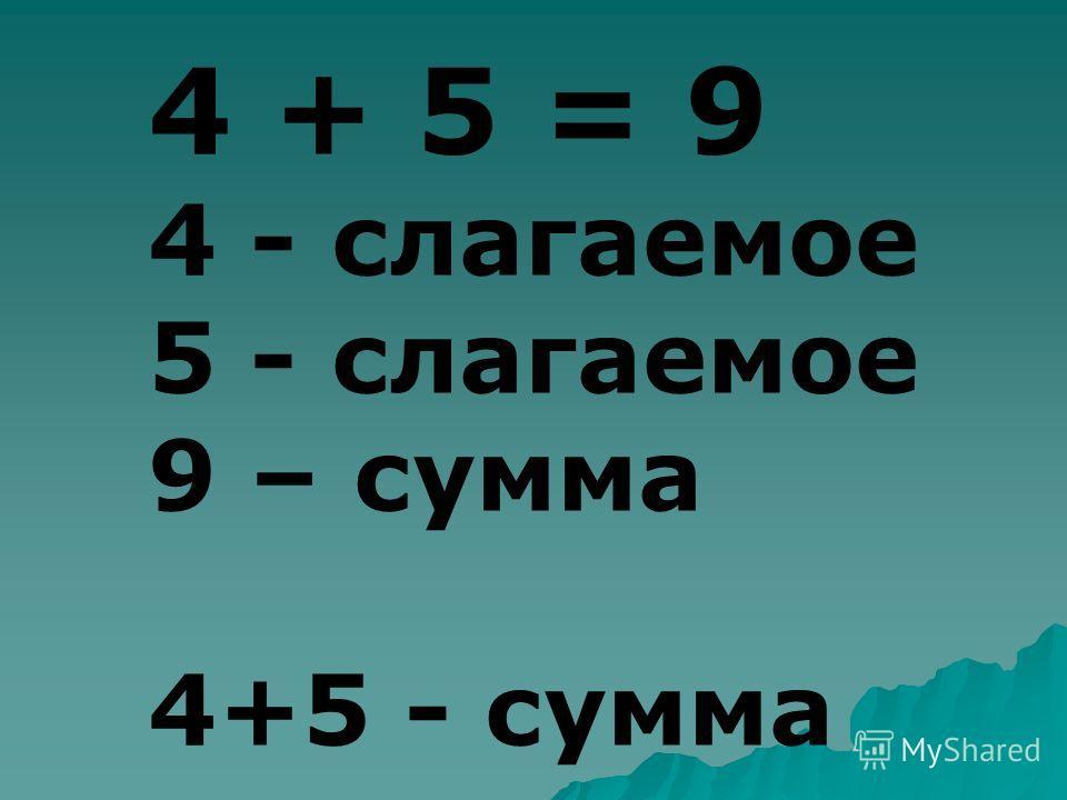 4 + 5 = 9 4 - слагаемое 5 - слагаемое 9 – сумма 4+5 - сумма