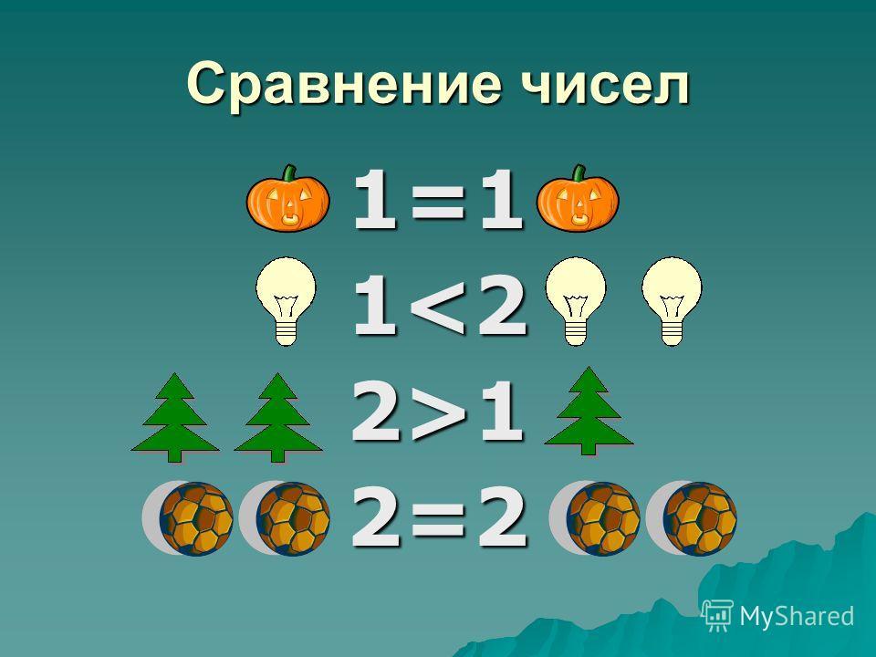 Сравнение чисел 1=1 112=2