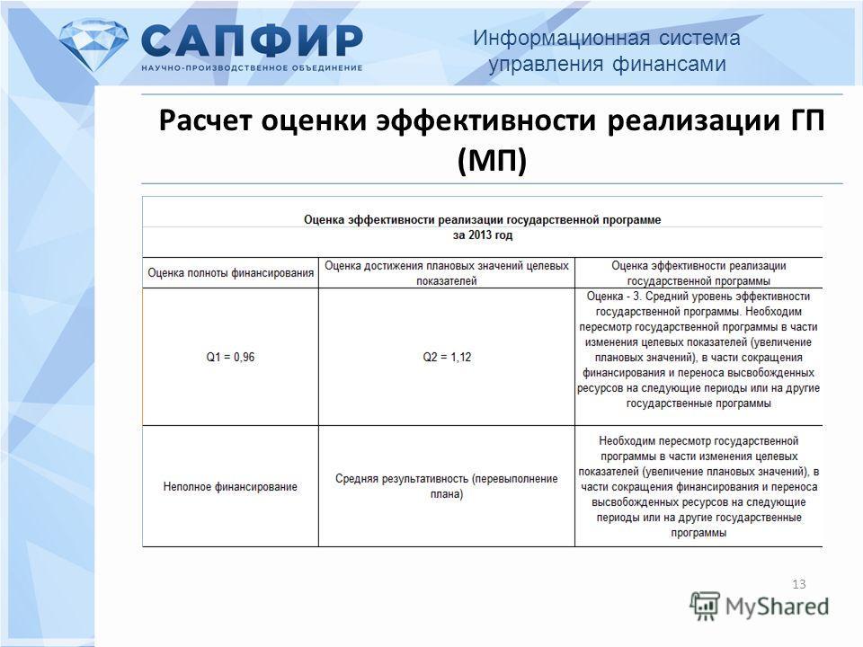 13 Расчет оценки эффективности реализации ГП (МП) Информационная система управления финансами