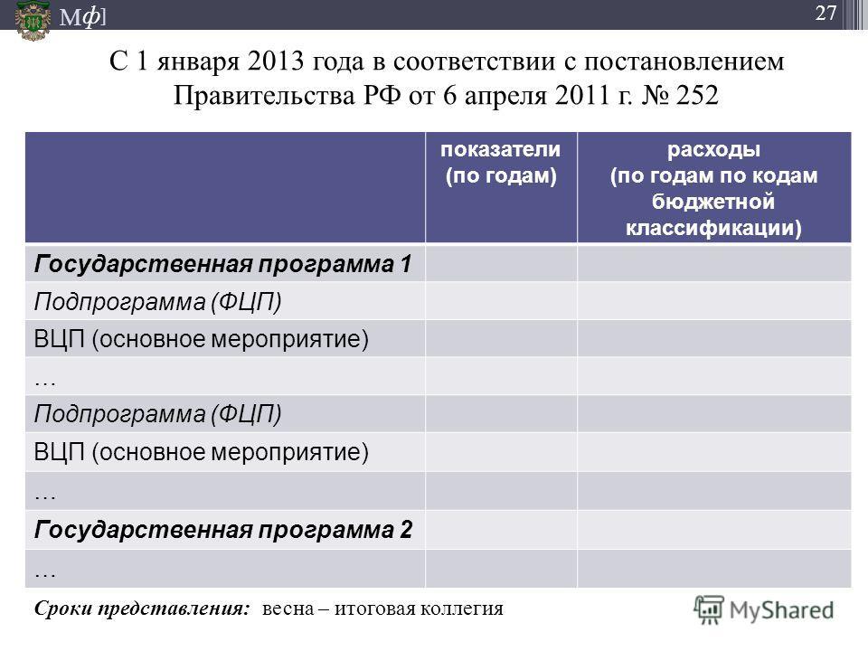 М ] ф 27 С 1 января 2013 года в соответствии с постановлением Правительства РФ от 6 апреля 2011 г. 252 показатели (по годам) расходы (по годам по кодам бюджетной классификации) Государственная программа 1 Подпрограмма (ФЦП) ВЦП (основное мероприятие)