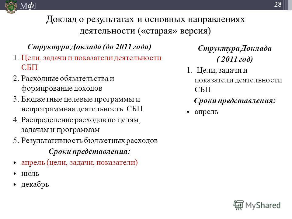 М ] ф 28 Доклад о результатах и основных направлениях деятельности («старая» версия) Структура Доклада (до 2011 года) 1. Цели, задачи и показатели деятельности СБП 2. Расходные обязательства и формирование доходов 3. Бюджетные целевые программы и неп