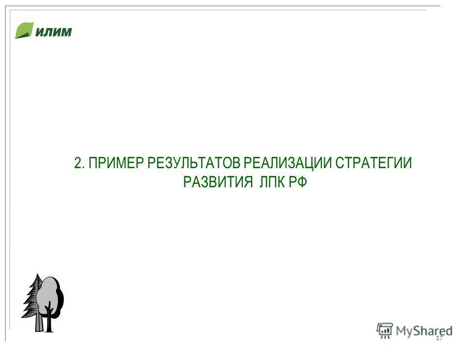 17 2. ПРИМЕР РЕЗУЛЬТАТОВ РЕАЛИЗАЦИИ СТРАТЕГИИ РАЗВИТИЯ ЛПК РФ