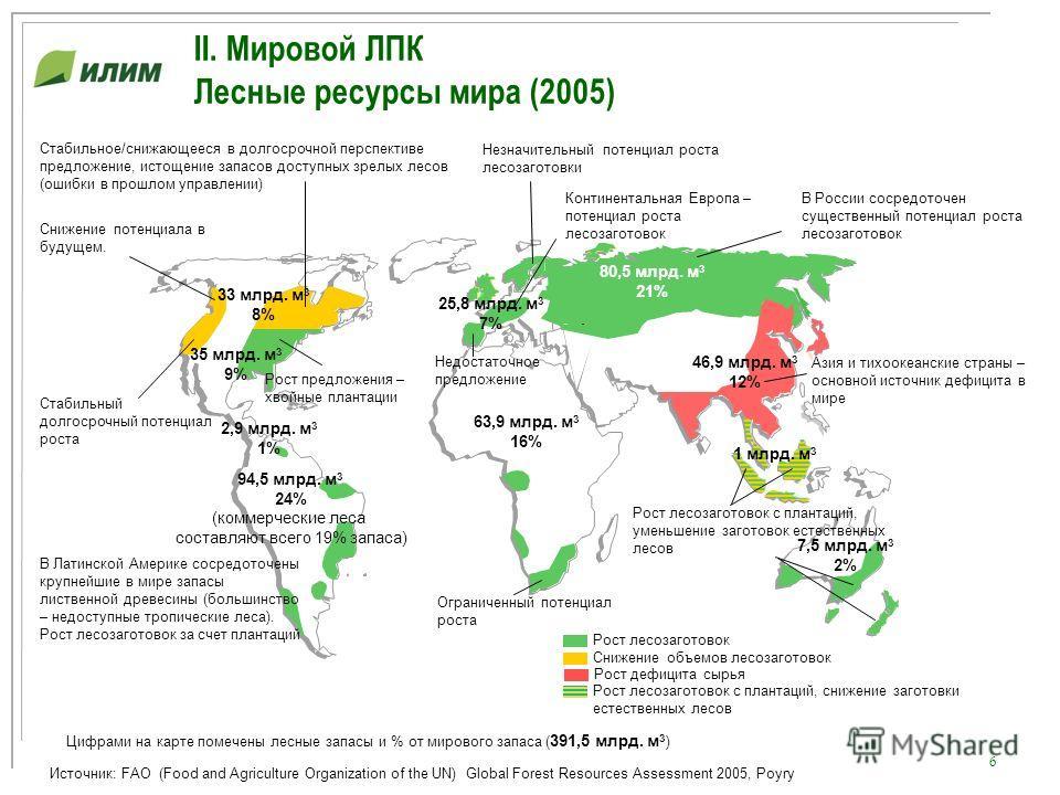 6 II. Мировой ЛПК Лесные ресурсы мира (2005) Незначительный потенциал роста лесозаготовки Континентальная Европа – потенциал роста лесозаготовок Недостаточное предложение Азия и тихоокеанские страны – основной источник дефицита в мире Рост лесозагото