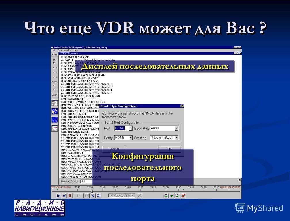 Что еще VDR может для Вас ? Дисплей последовательных данных Конфигурация последовательного порта
