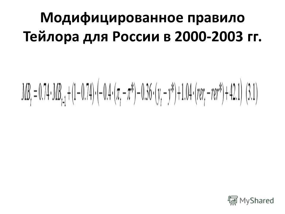 Модифицированное правило Тейлора для России в 2000-2003 гг.