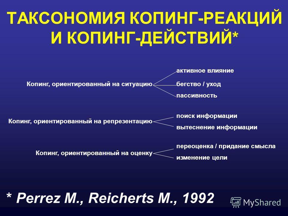 ТАКСОНОМИЯ КОПИНГ-РЕАКЦИЙ И КОПИНГ-ДЕЙСТВИЙ* * Perrez M., Reicherts M., 1992 переоценка / придание смысла изменение цели вытеснение информации поиск информации пассивность бегство / уход активное влияние Копинг, ориентированный на оценку Копинг, орие