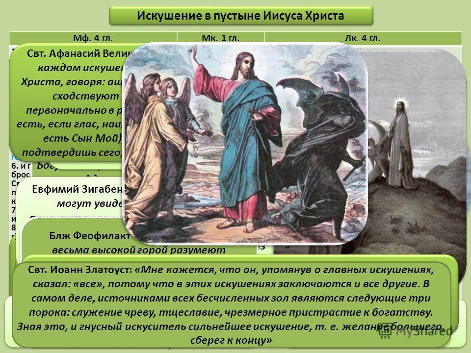 Мф. 4 гл.Мк. 1 гл.Лк. 4 гл. 1. Тогда Иисус возведен был Духом в пустыню, для искушения от диавола, 2. и, постившись сорок дней и сорок ночей, напоследок взалкал. 3. И приступил к Нему искуситель и сказал: если Ты Сын Божий, скажи, чтобы камни сии сде