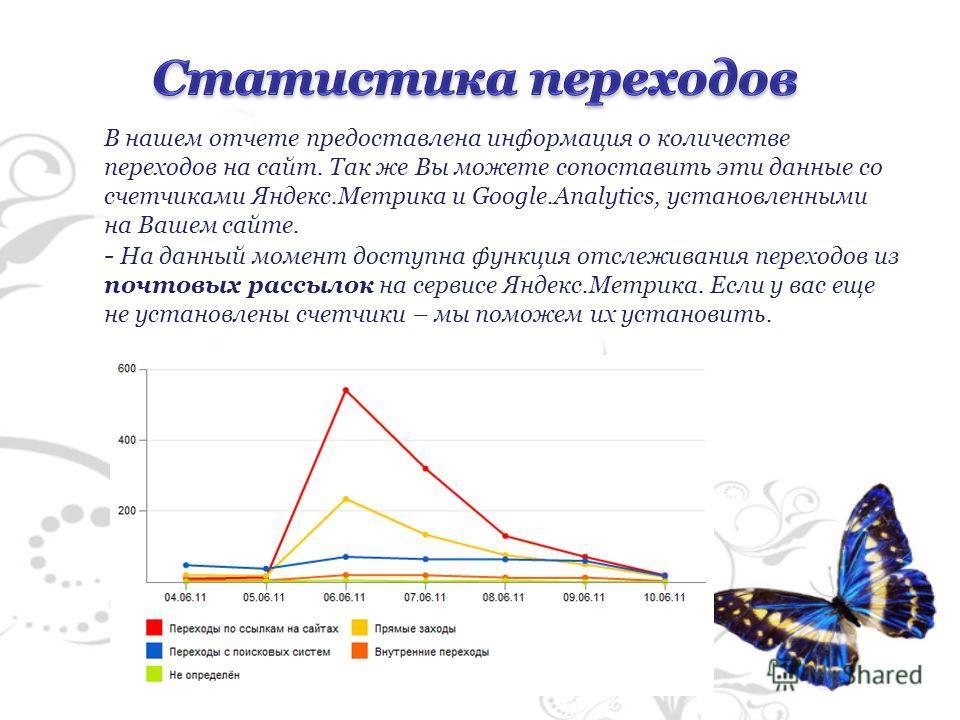 В нашем отчете предоставлена информация о количестве переходов на сайт. Так же Вы можете сопоставить эти данные со счетчиками Яндекс.Метрика и Google.Analytics, установленными на Вашем сайте. - На данный момент доступна функция отслеживания переходов