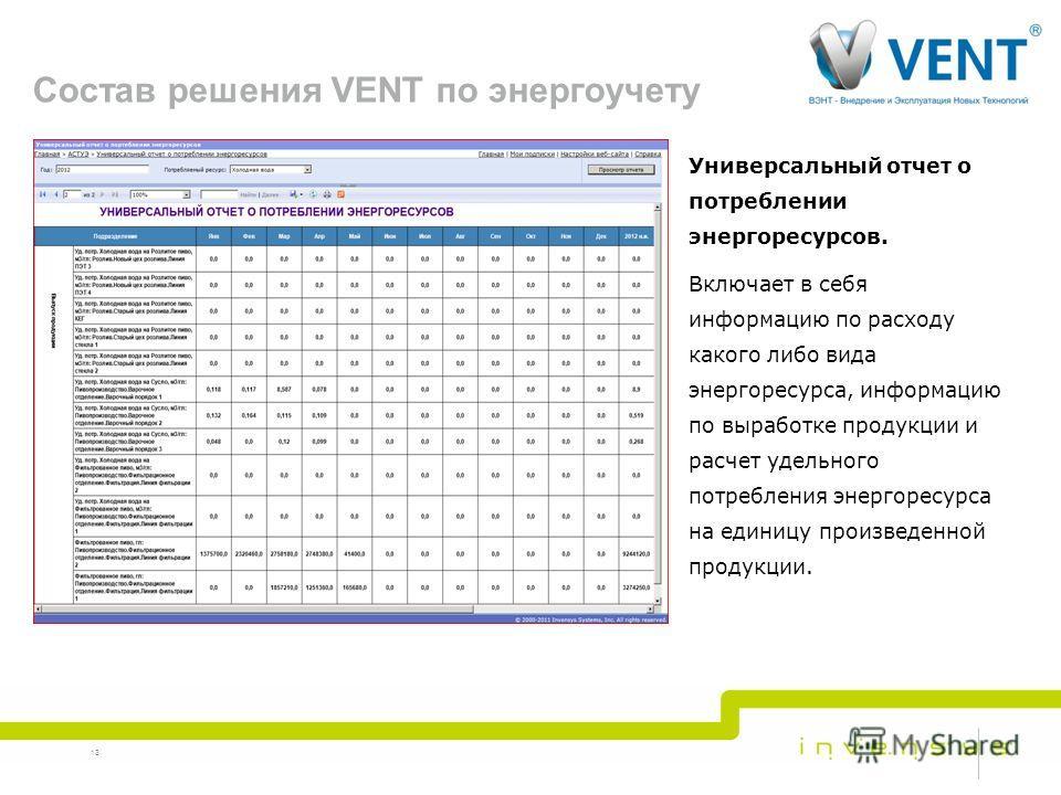 Универсальный отчет о потреблении энергоресурсов. Включает в себя информацию по расходу какого либо вида энергоресурса, информацию по выработке продукции и расчет удельного потребления энергоресурса на единицу произведенной продукции. 13 Состав решен