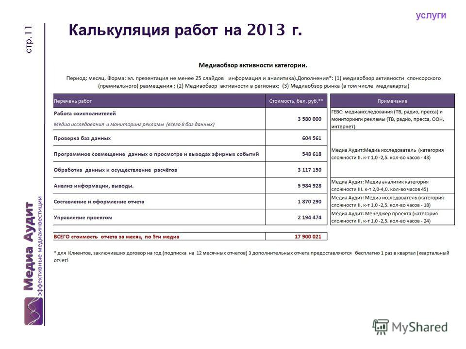 стр.11 Калькуляция работ на 2013 г. услуги