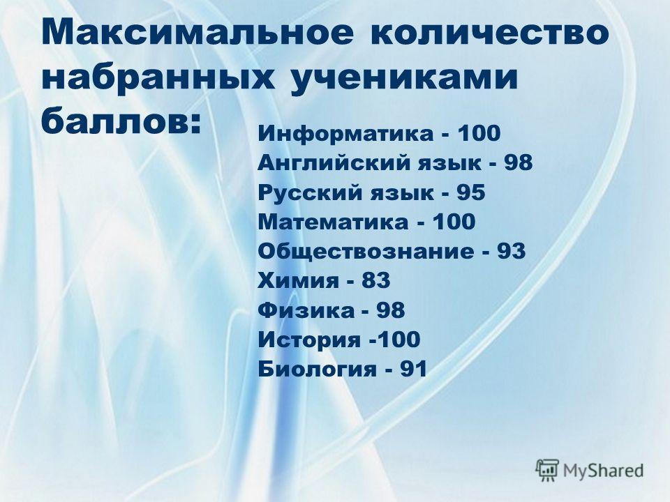 Максимальное количество набранных учениками баллов: Информатика - 100 Английский язык - 98 Русский язык - 95 Математика - 100 Обществознание - 93 Химия - 83 Физика - 98 История -100 Биология - 91