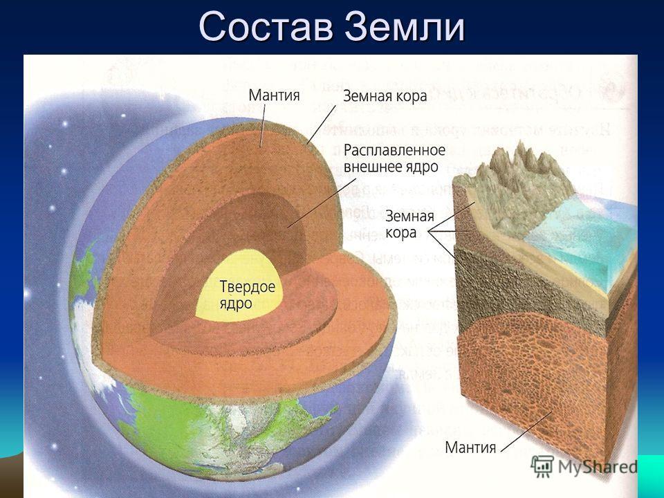 Состав Земли