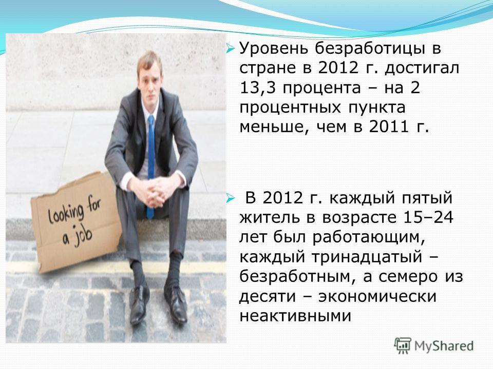 Уровень безработицы в стране в 2012 г. достигал 13,3 процента – на 2 процентных пункта меньше, чем в 2011 г. В 2012 г. каждый пятый житель в возрасте 15–24 лет был работающим, каждый тринадцатый – безработным, а семеро из десяти – экономически неакти